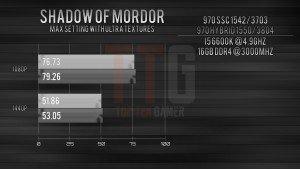GTX 970 i5-6600k Shadow of Mordor