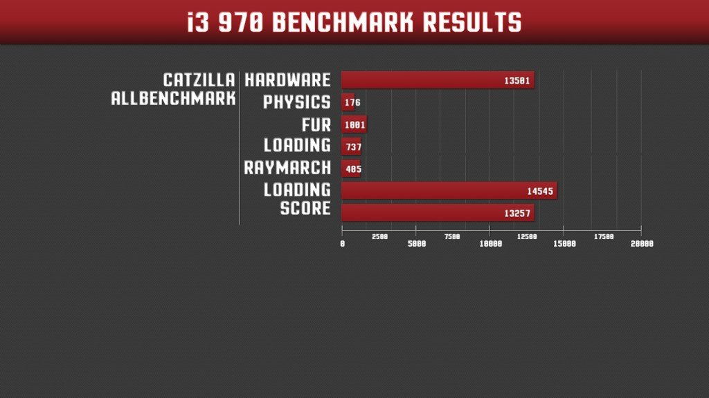 graphforbench-I39702