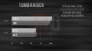 GTX 970 i5-6600k Benchmark Tomb Raider