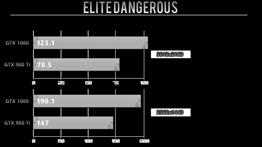 elitedang