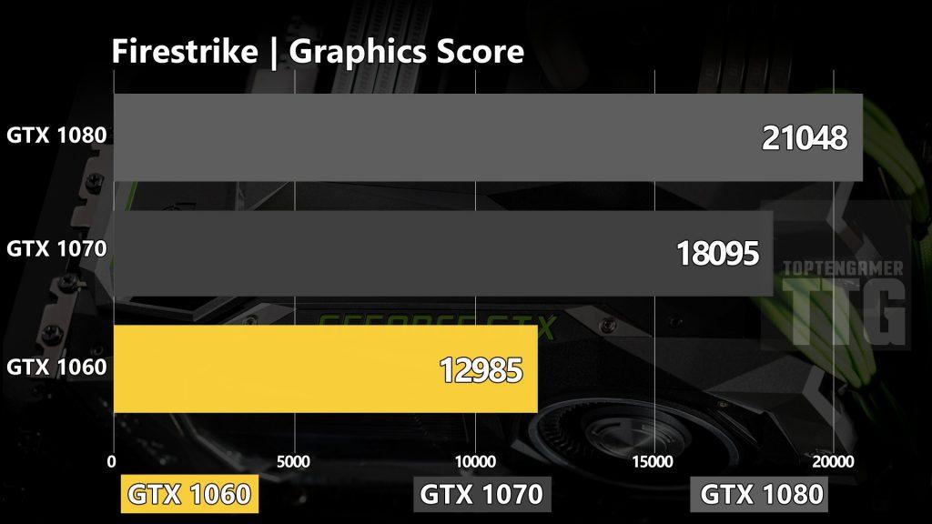 firestrike-gtx-1080-1070-1060-benchmarks